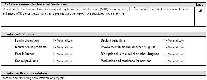 AMS Program - Adolescent Self Assessment Profile II - ASAP II
